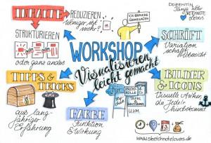 workshop_sketchnotelovers_inhaltsübersicht-1024x698